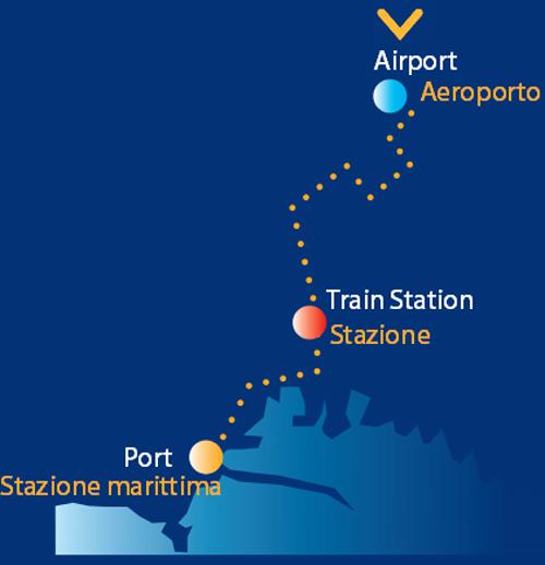 Alibus da Aeroporto a Napoli città