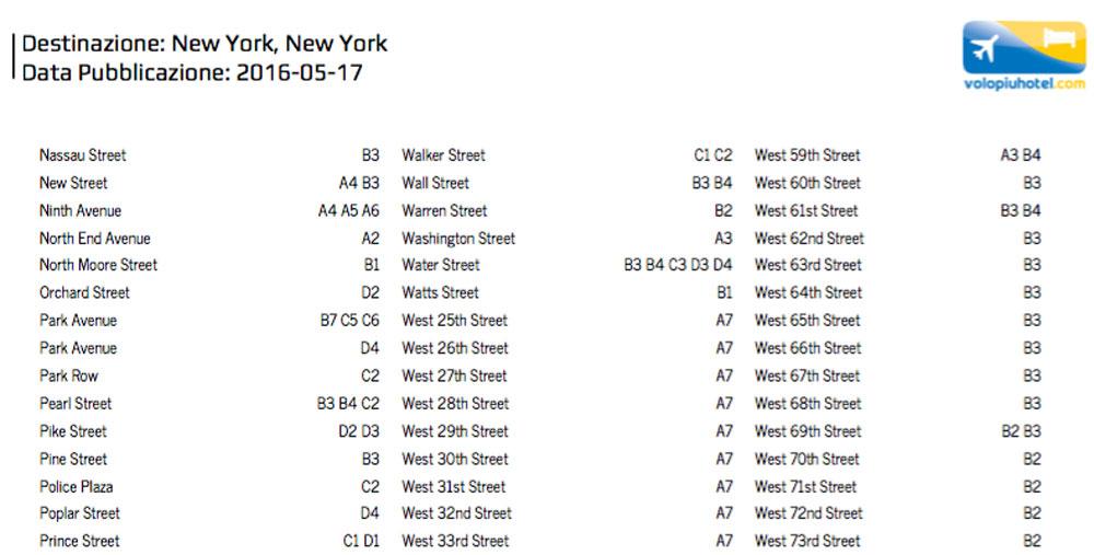 Cartina di new york gratis da stampare volopiuhotel blog for Dove soggiornare a new york