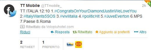#vivilitalia tra i trend mobile di twitter