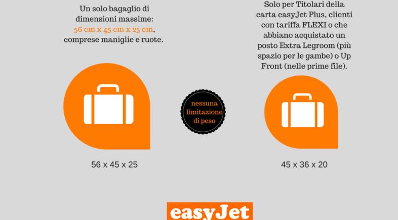 Bagaglio a mano Easyjet 2021: Alcuni consigli
