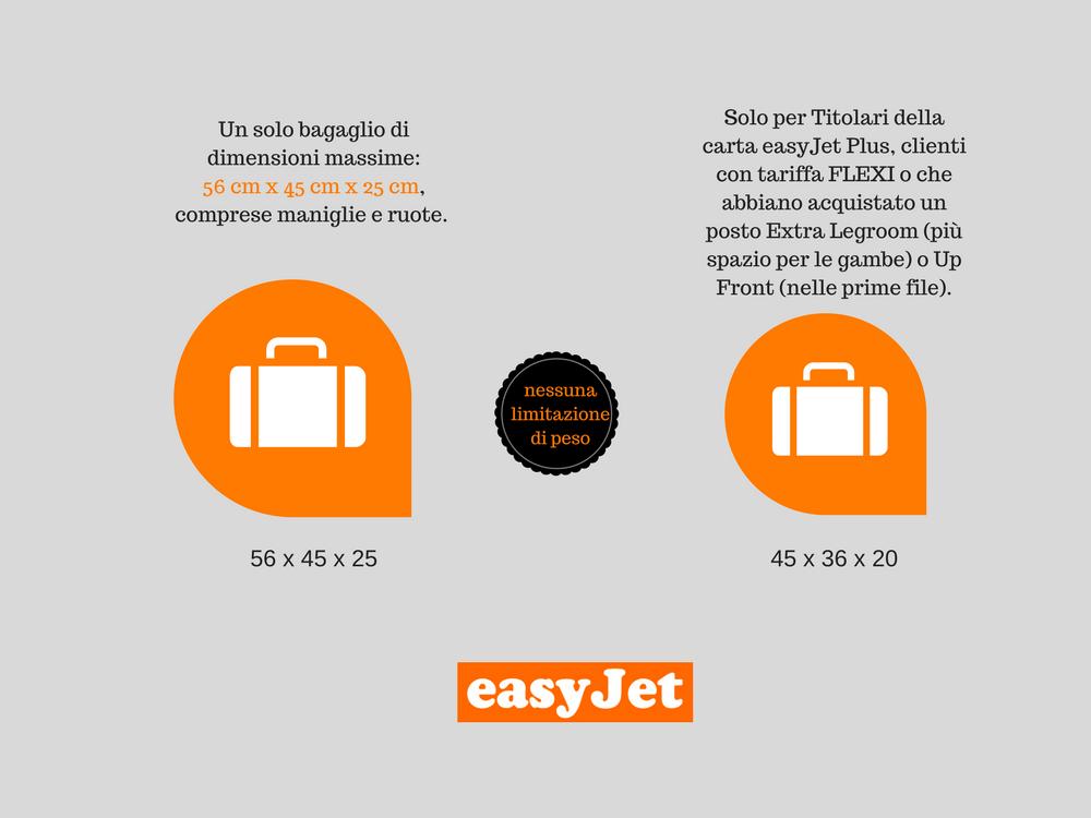 Bagaglio a mano Easyjet: Alcuni consigli
