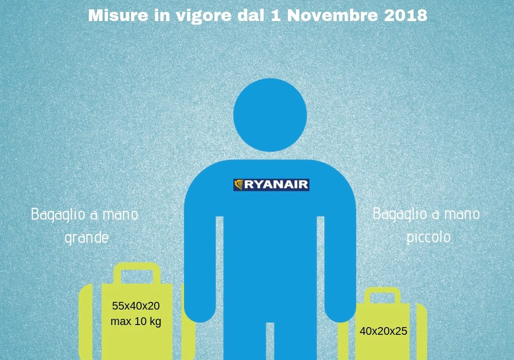 Bagaglio a mano Ryanair: Misure peso e novità 2019