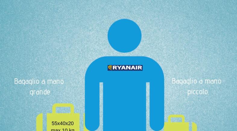 Bagaglio a mano Ryanair: Misure peso e novità 2020