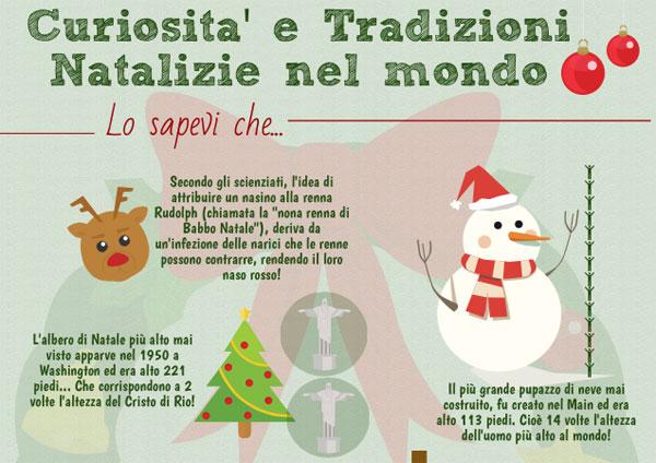 Dove Si Festeggia Il Natale Nel Mondo.Il Natale Nel Mondo Ecco Tutte Le Tradizioni Volopiuhotel Blog